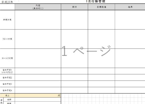 行動計画表